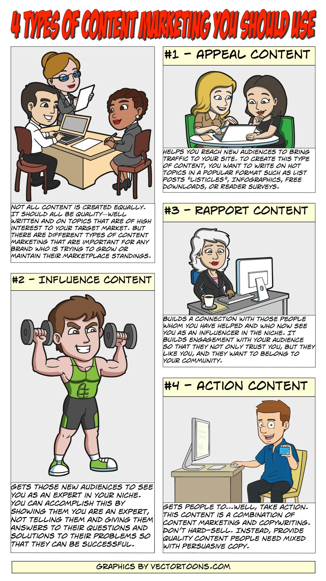 4 Types Of Content Marketing You Should Use