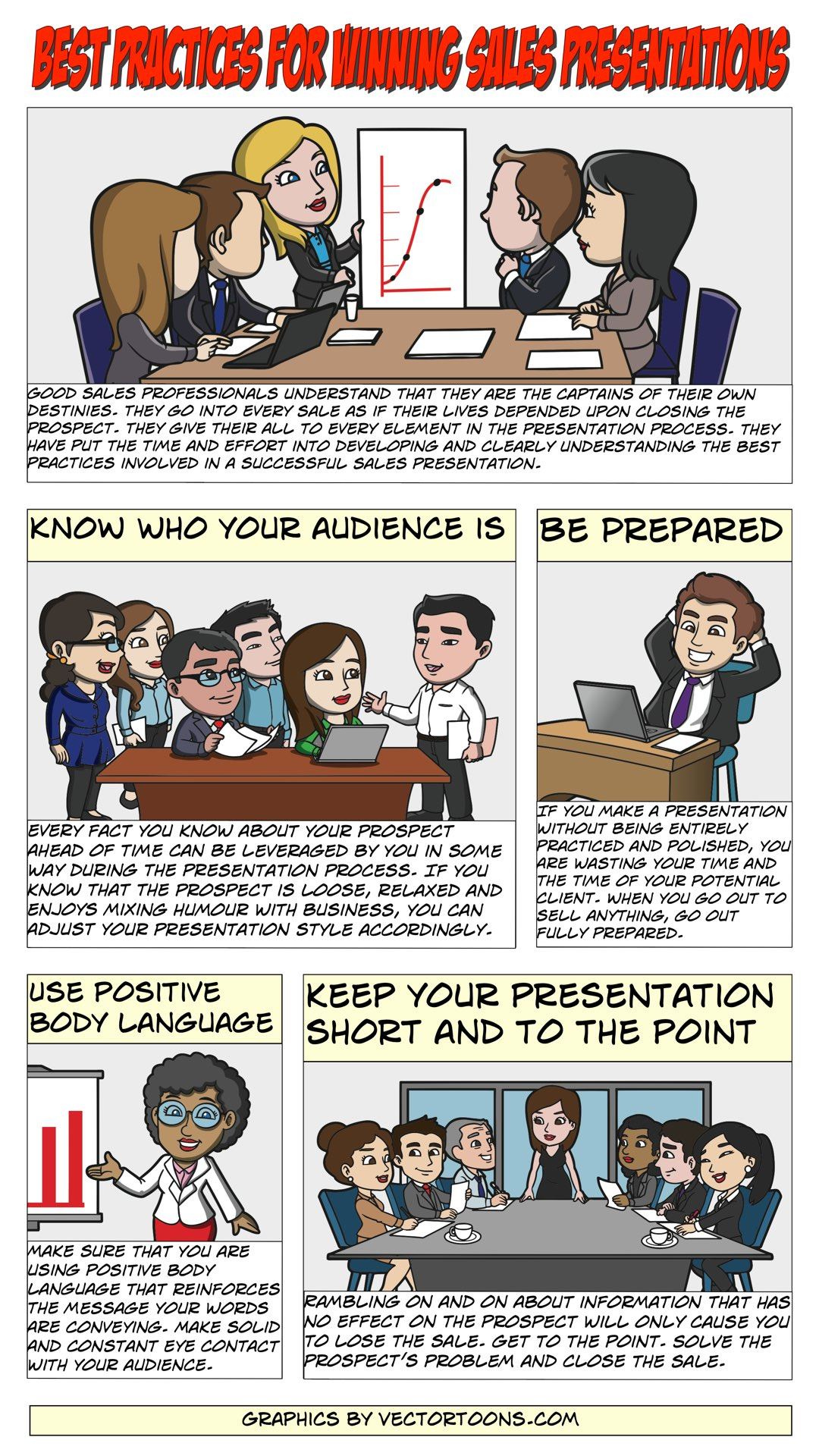 Best Practices For Winning Sales Presentations