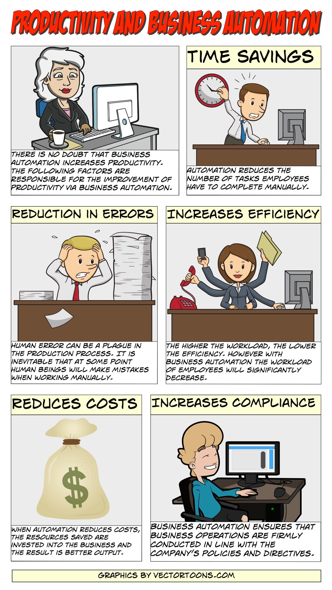 Productivity And Business Automation